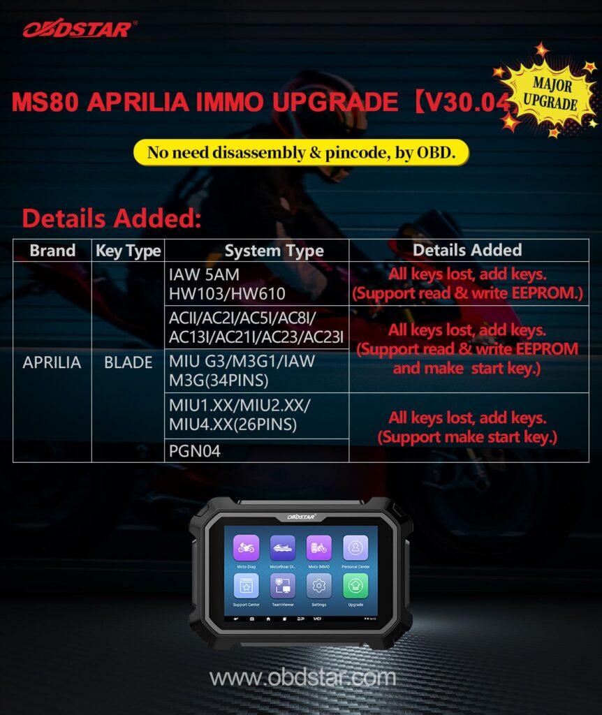 ms80-aprilia-30-04