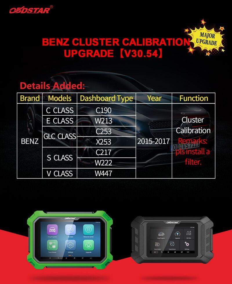 benz-cluster-calibration-30-54